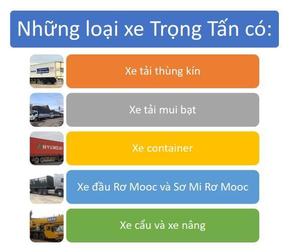 Chành xe 2 chiều Hà Nội đi Châu Thành Sóc Trăng