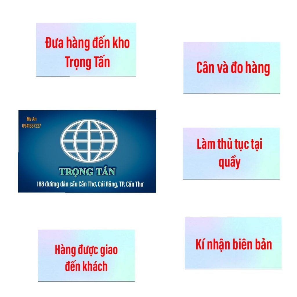 Chuyen-hang-Soc-Trang-Binh-Dinh