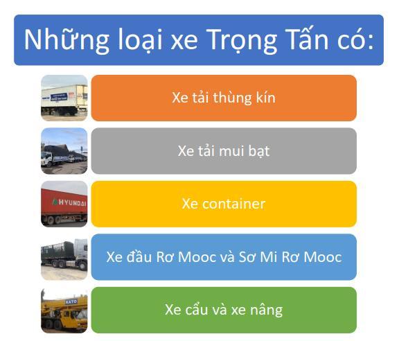 Các phương tiện vận Chuyển Hàng Đi Phú Quốc của Trọng Tấn
