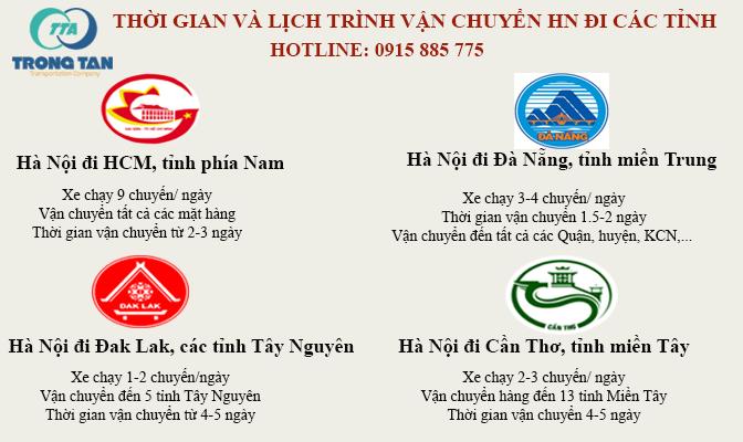 Thời gian và lịch trình vận chuyển của chành xe Hà Nội Bình dương