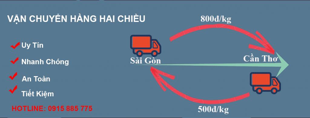 Vận chuyển hai chiều Sài Gòn đi Cần Thơ