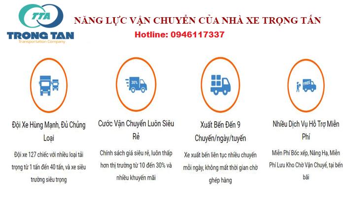 Gửi hàng Hà Nội đi Phan Thiết giá rẻ