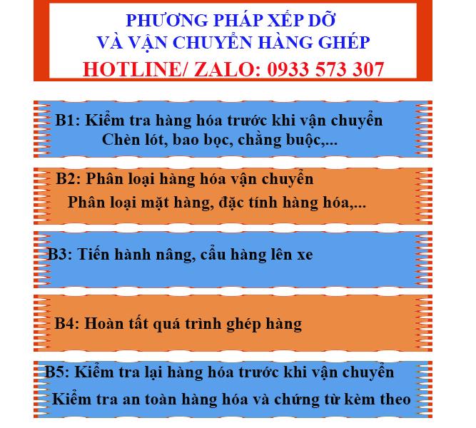 Giải pháp vận chuyển hàng ghép từ HCM đi Nha Trang