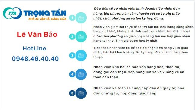 Chành Xe Vận Chuyển Hàng Đà Nẵng Đi Nam Định quy trình làm viêc của nhà xe trọng tấn