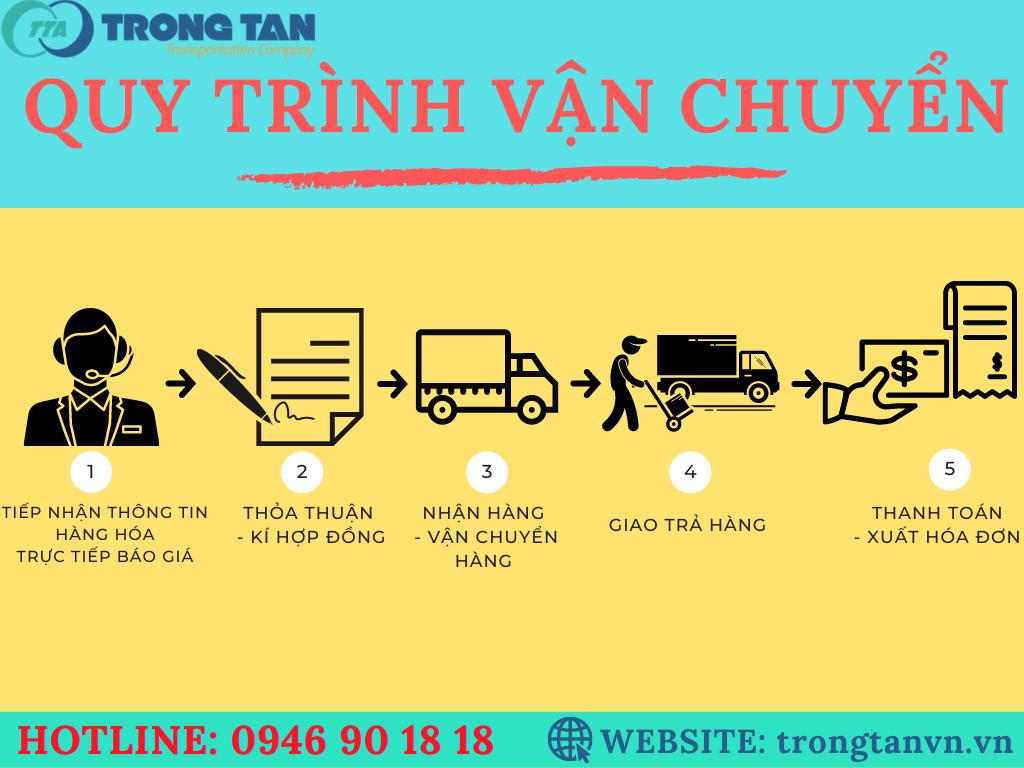 Các Chành Xe Tại Nha Trang