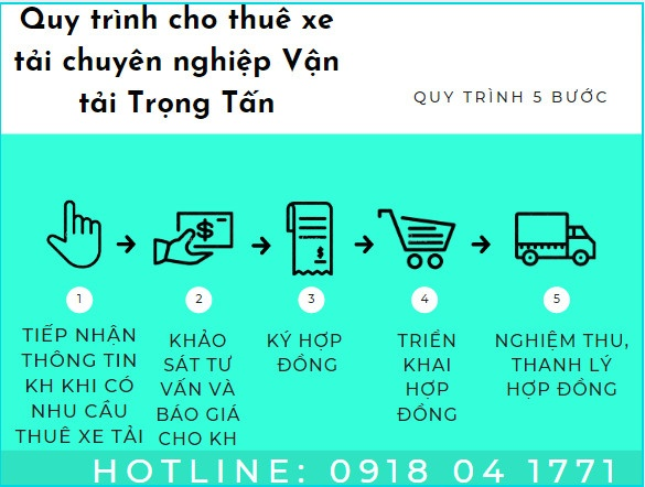 Quy trình thuê xe tải vận chuyển hàng đi Ninh Thuận và các tỉnh