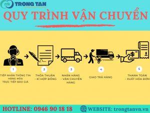 van-chuyen-hang-hoa-tai-da-nang